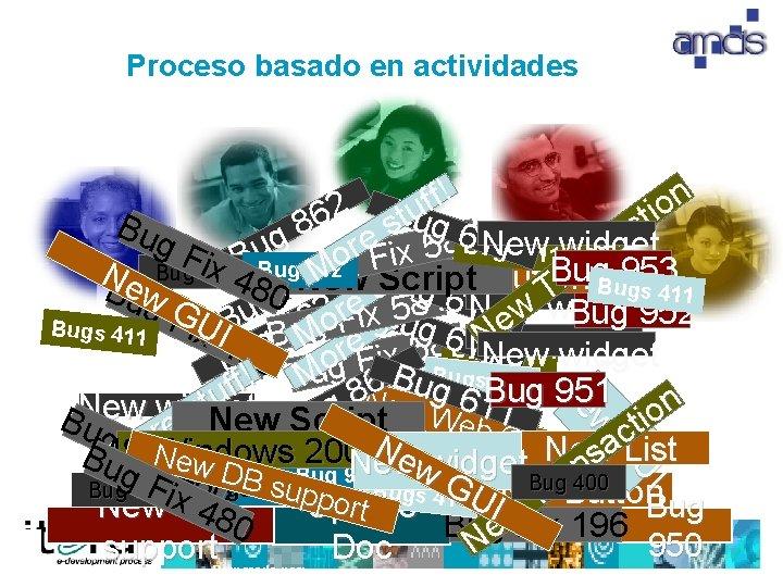 Proceso basado en actividades ew N ! n f f o 2 B ti