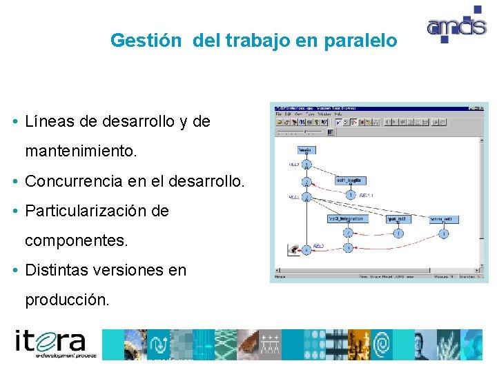 Gestión del trabajo en paralelo • Líneas de desarrollo y de mantenimiento. • Concurrencia