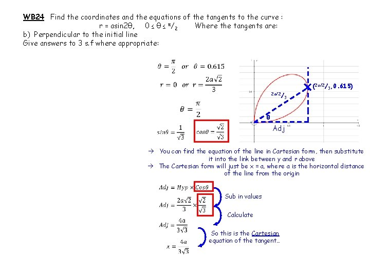 WB 24 Find the coordinates and the equations of the tangents to the curve