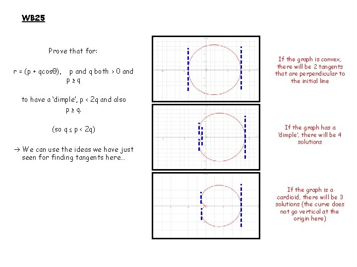 WB 25 Prove that for: r = (p + qcosθ), p and q both