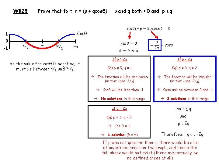 WB 25 Prove that for: r = (p + qcosθ), -1 Cosθ 1 0