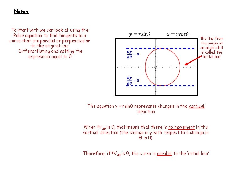 Notes To start with we can look at using the Polar equation to find