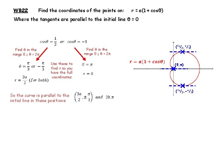 WB 22 Find the coordinates of the points on: r = a(1 + cosθ)