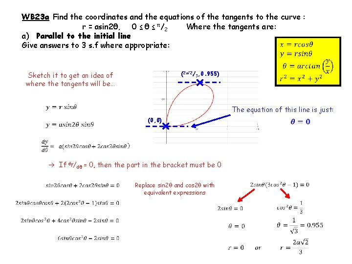 WB 23 a Find the coordinates and the equations of the tangents to the