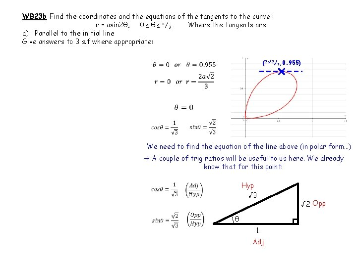 WB 23 b Find the coordinates and the equations of the tangents to the
