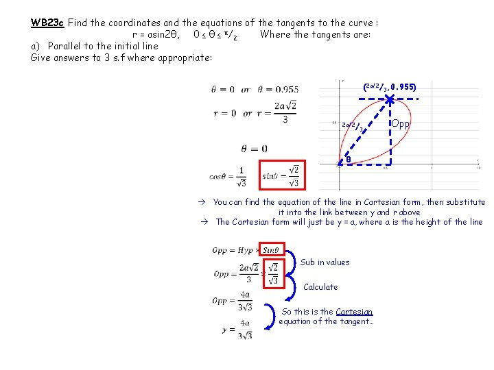 WB 23 c Find the coordinates and the equations of the tangents to the