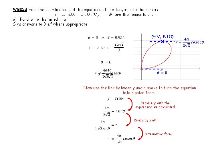 WB 23 d Find the coordinates and the equations of the tangents to the
