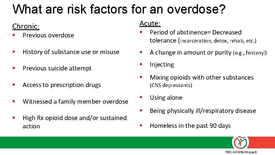What are risk factors for an overdose? Chronic: Acute: § Previous overdose § Period
