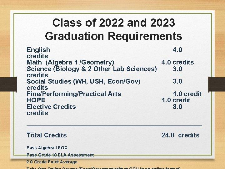 Class of 2022 and 2023 Graduation Requirements English 4. 0 credits Math (Algebra 1