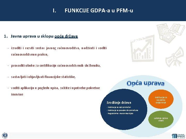 I. FUNKCIJE GDPA-a u PFM-u 1. Javna uprava u sklopu opće države - izraditi