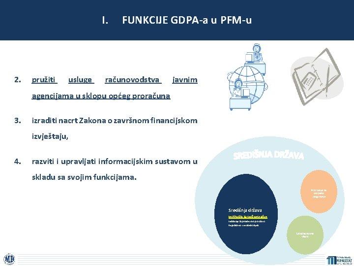 I. 2. pružiti usluge FUNKCIJE GDPA-a u PFM-u računovodstva javnim agencijama u sklopu općeg
