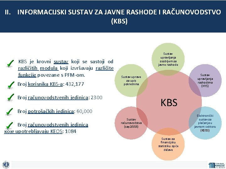 II. INFORMACIJSKI SUSTAV ZA JAVNE RASHODE I RAČUNOVODSTVO (KBS) KBS je krovni sustav koji