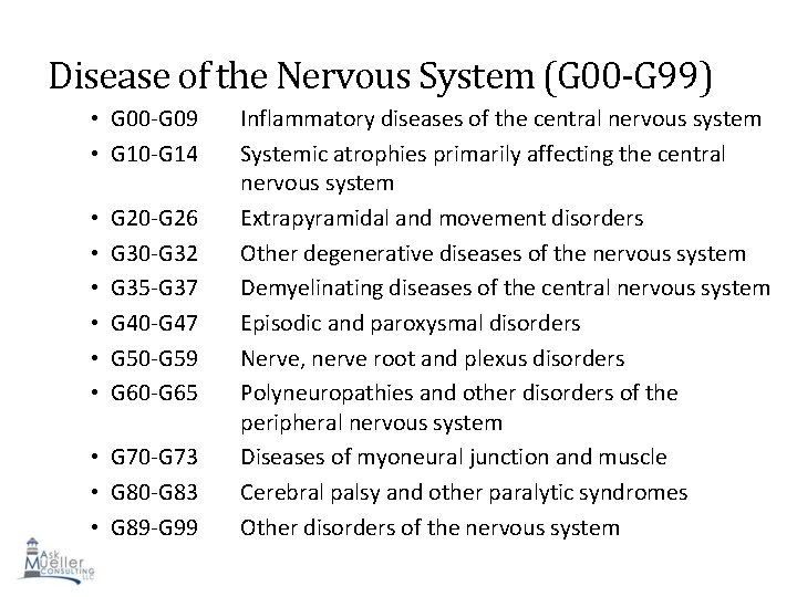 Disease of the Nervous System (G 00 -G 99) • G 00 -G 09