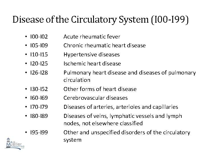 Disease of the Circulatory System (I 00 -I 99) • • • I 00