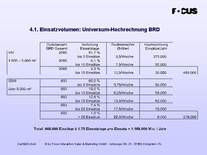 4. 1. Einsatzvolumen: Universum-Hochrechnung BRD 2 us 0920 short © by Focus Interaktion Sales