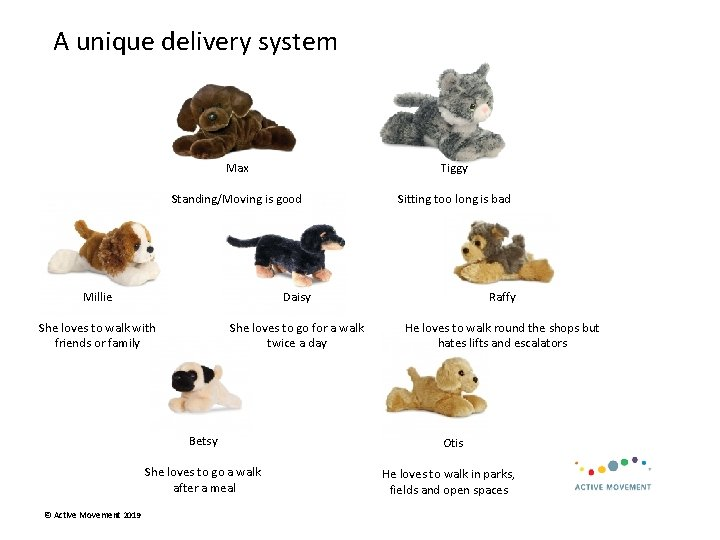 A unique delivery system Max Tiggy Standing/Moving is good Sitting too long is bad