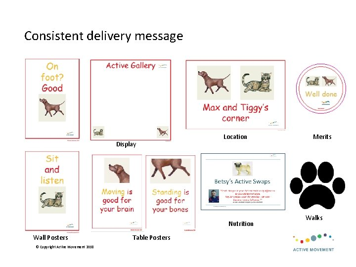 Consistent delivery message Display Location Nutrition Wall Posters © Copyright Active Movement 2018 Table