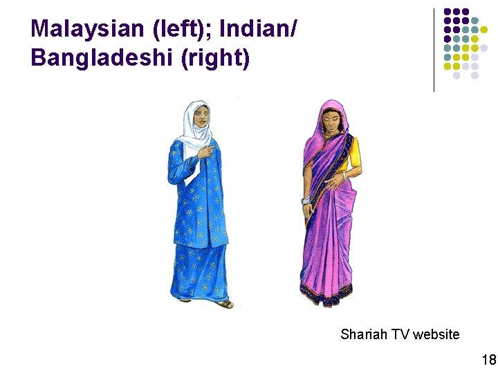 Malaysian (left); Indian/ Bangladeshi (right) Shariah TV website 18