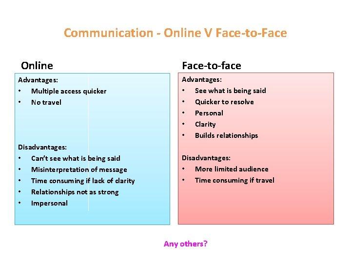 Communication - Online V Face-to-Face Online Advantages: • Multiple access quicker • No travel