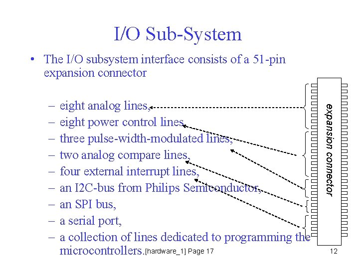 I/O Sub-System • The I/O subsystem interface consists of a 51 -pin expansion connector