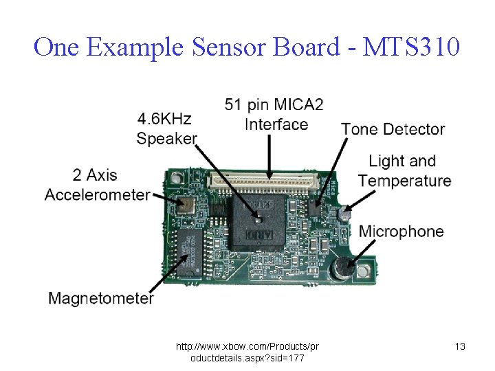 One Example Sensor Board - MTS 310 http: //www. xbow. com/Products/pr oductdetails. aspx? sid=177