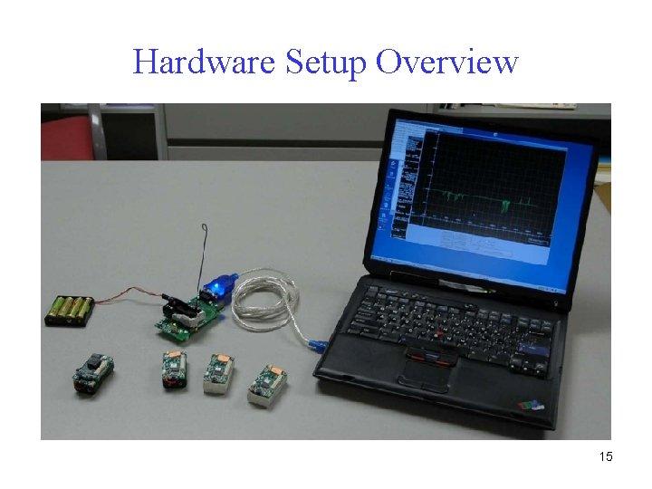 Hardware Setup Overview 15