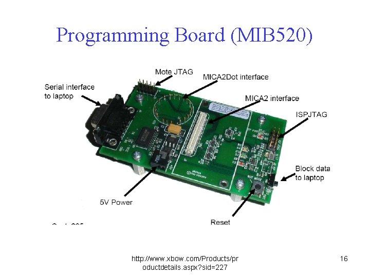 Programming Board (MIB 520) http: //www. xbow. com/Products/pr oductdetails. aspx? sid=227 16