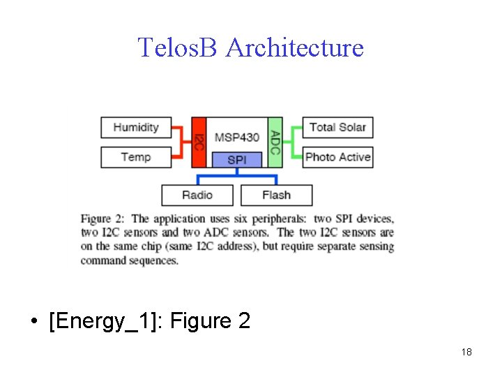 Telos. B Architecture • [Energy_1]: Figure 2 18