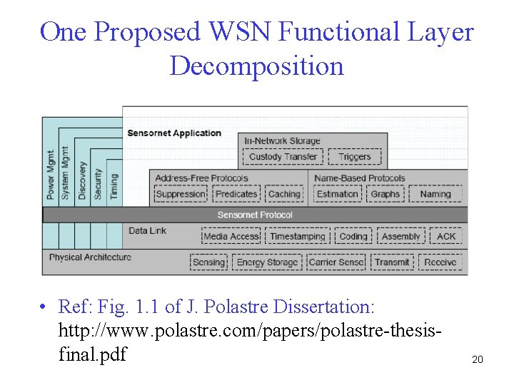 One Proposed WSN Functional Layer Decomposition • Ref: Fig. 1. 1 of J. Polastre