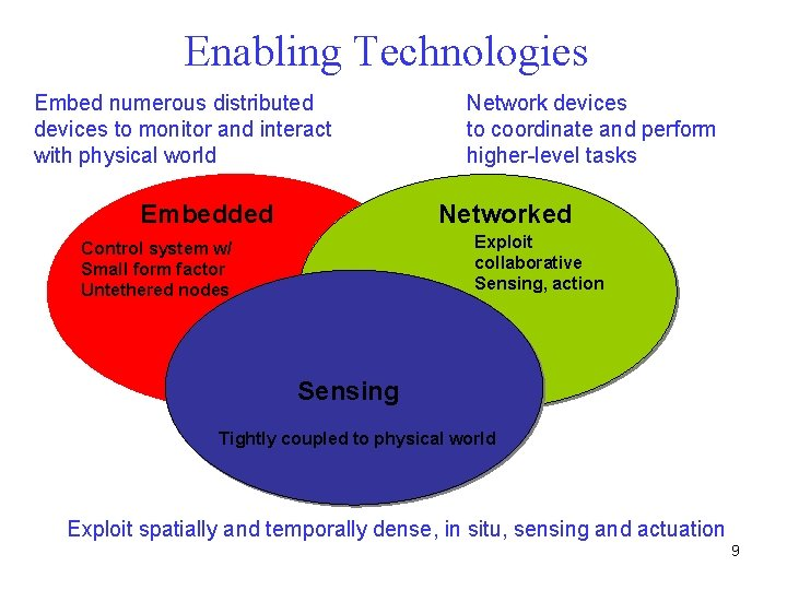 Enabling Technologies Embed numerous distributed devices to monitor and interact with physical world Embedded