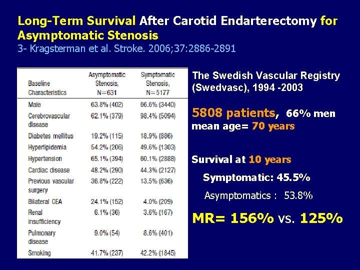 Long-Term Survival After Carotid Endarterectomy for Asymptomatic Stenosis 3 - Kragsterman et al. Stroke.