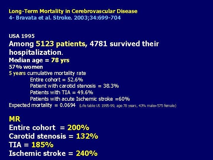 Long-Term Mortality in Cerebrovascular Disease 4 - Bravata et al. Stroke. 2003; 34: 699