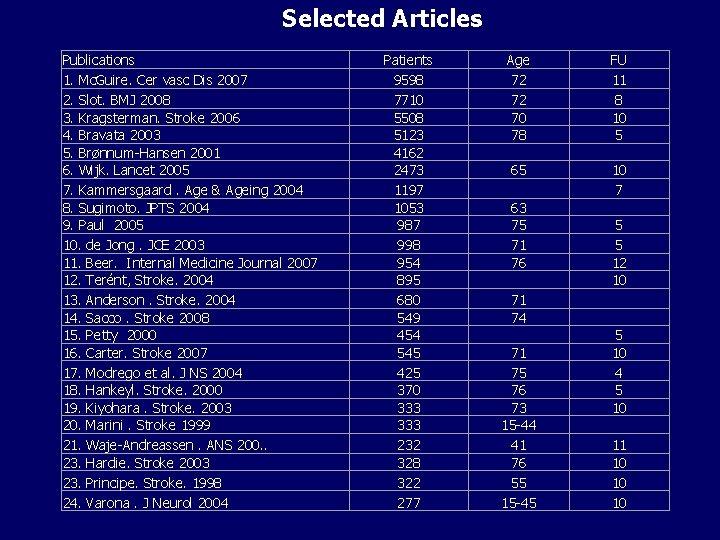 Selected Articles Publications 1. Mc. Guire. Cer vasc Dis 2007 2. Slot. BMJ 2008