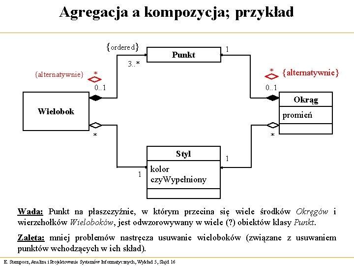 Agregacja a kompozycja; przykład {ordered} 3. . * {alternatywnie} Punkt 1 * * 0.