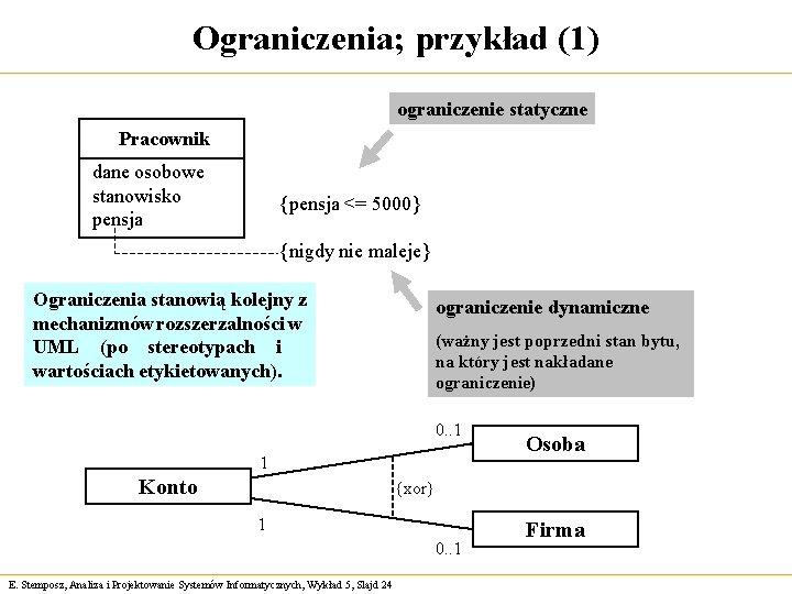 Ograniczenia; przykład (1) ograniczenie statyczne Pracownik dane osobowe stanowisko pensja {pensja <= 5000} {nigdy
