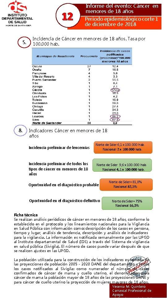 12 5. 8. Informe del evento: Cáncer en menores de 18 años Periodo epidemiológico