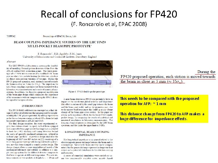 Recall of conclusions for FP 420 (F. Roncarolo et al, EPAC 2008) This needs