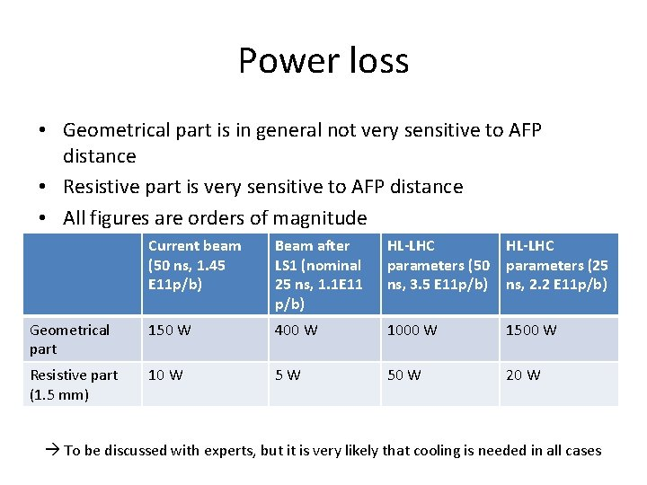 Power loss • Geometrical part is in general not very sensitive to AFP distance