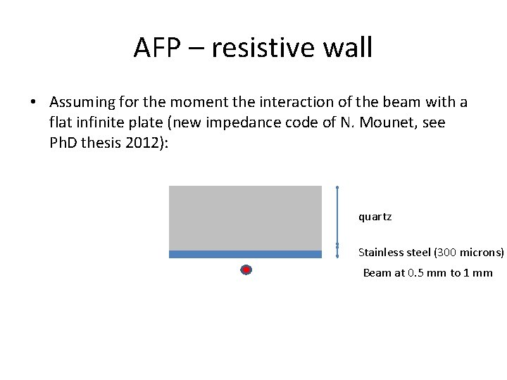 AFP – resistive wall • Assuming for the moment the interaction of the beam