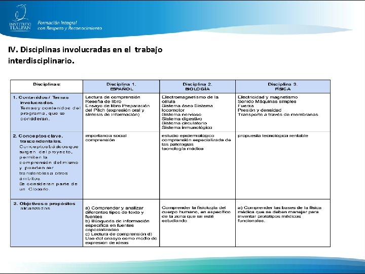 IV. Disciplinas involucradas en el trabajo interdisciplinario.