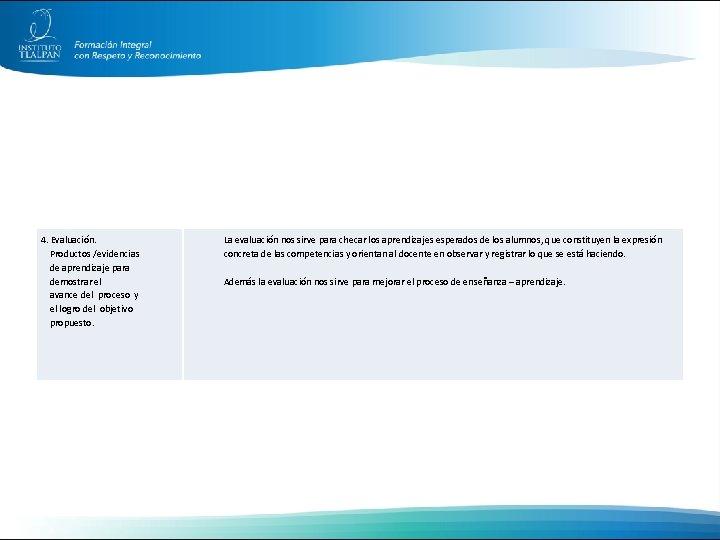 4. Evaluación. Productos /evidencias de aprendizaje para demostrar el avance del proceso y el