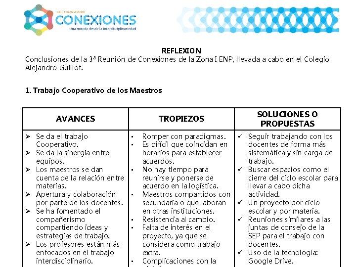 REFLEXION Conclusiones de la 3ª Reunión de Conexiones de la Zona I ENP, llevada