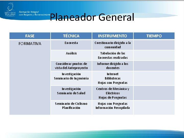 Planeador General FASE TÉCNICA INSTRUMENTO FORMATIVA Encuesta Cuestionario dirigido a la comunidad Análisis Tabulación