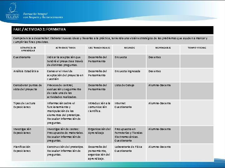 FASE / ACTIVIDAD 2: FORMATIVA Competencia a desarrollar: Elaborar nuevas ideas y llevarlas a