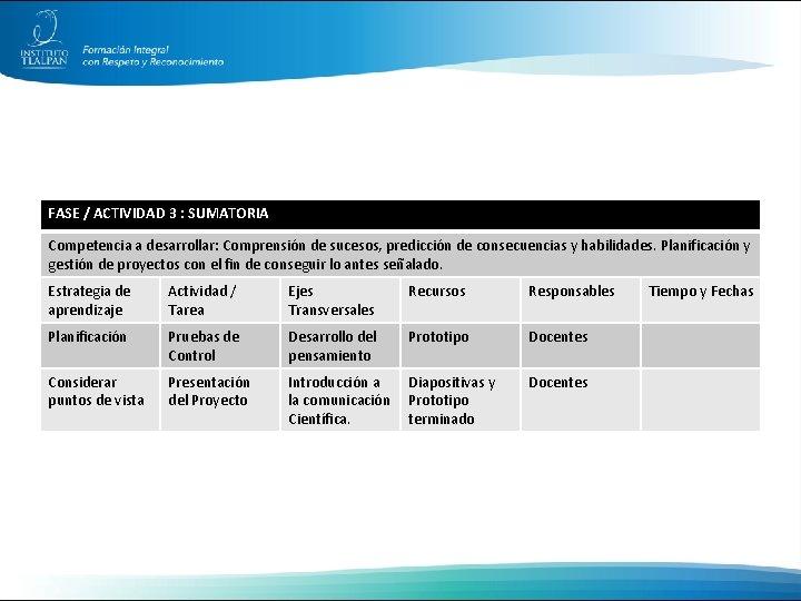 FASE / ACTIVIDAD 3 : SUMATORIA Competencia a desarrollar: Comprensión de sucesos, predicción de