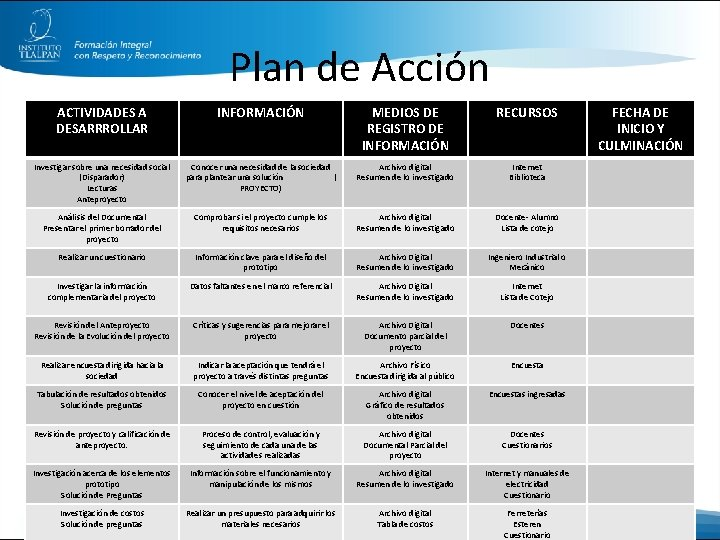 Plan de Acción ACTIVIDADES A DESARRROLLAR INFORMACIÓN MEDIOS DE REGISTRO DE INFORMACIÓN RECURSOS Investigar
