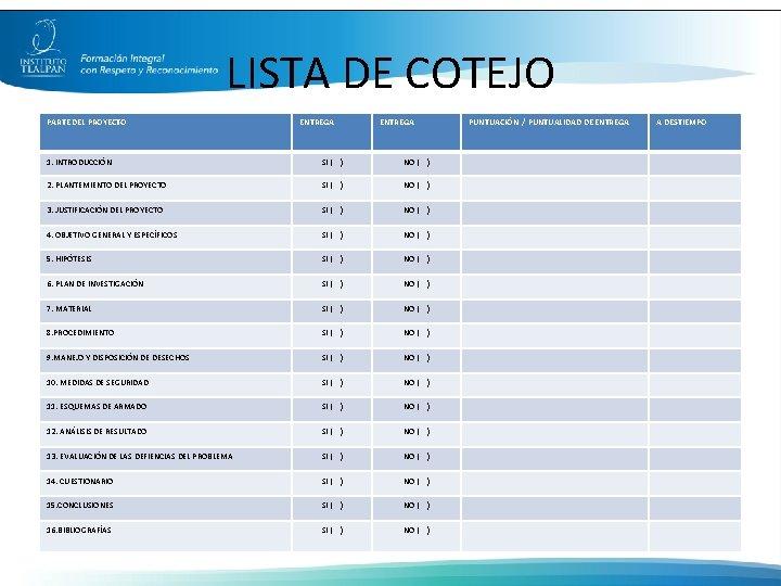 LISTA DE COTEJO PARTE DEL PROYECTO ENTREGA 1. INTRODUCCIÓN SI ( ) NO (