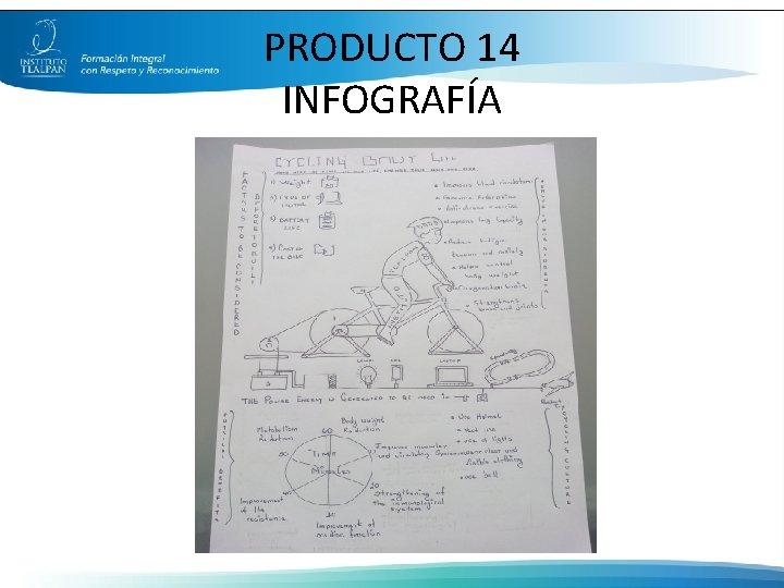 PRODUCTO 14 INFOGRAFÍA
