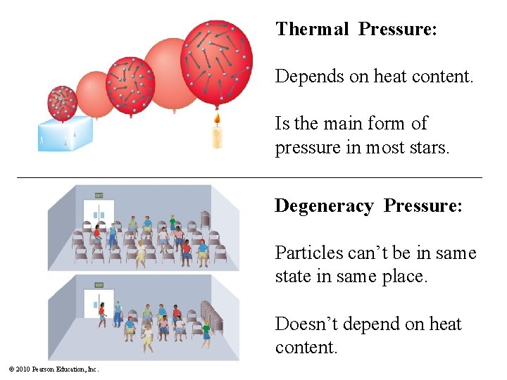 Thermal Pressure: Depends on heat content. Is the main form of pressure in most