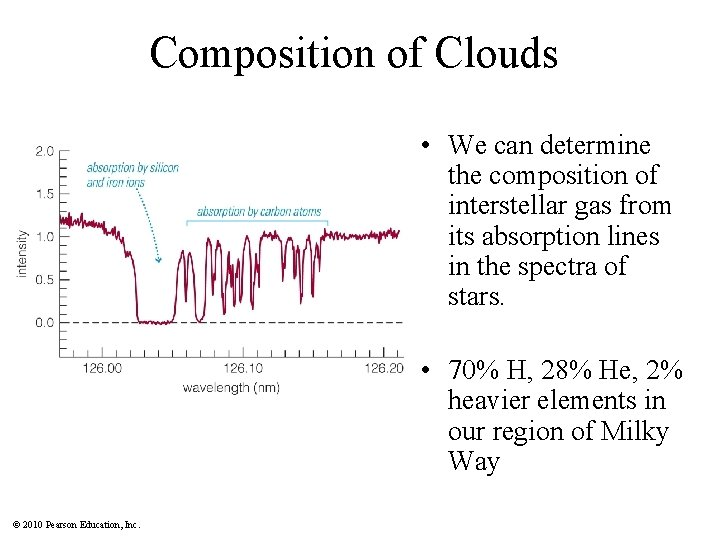 Composition of Clouds • We can determine the composition of interstellar gas from its